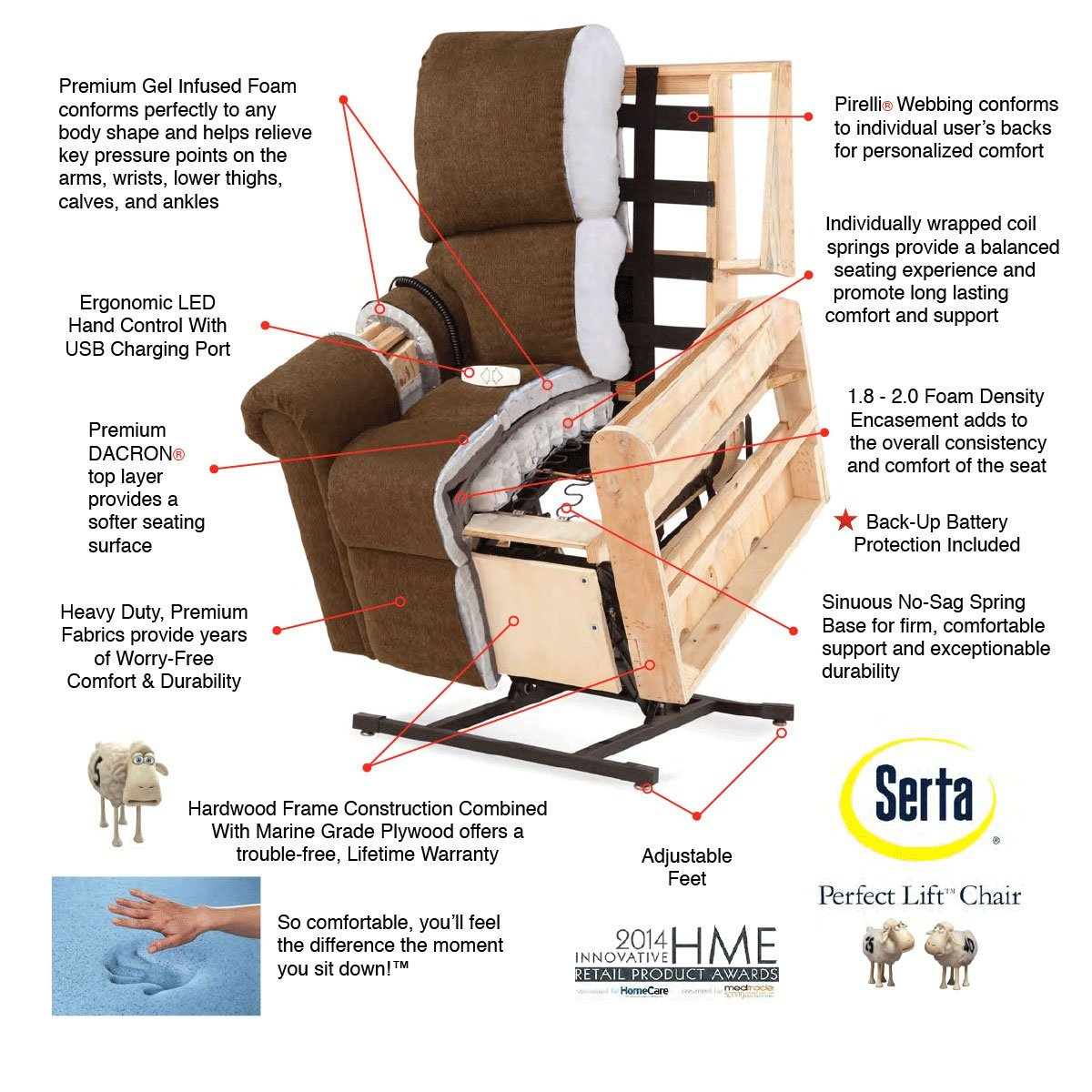 serta perfect lift chair plush comfort recliner w gelinfused foam relieves key body pressure points