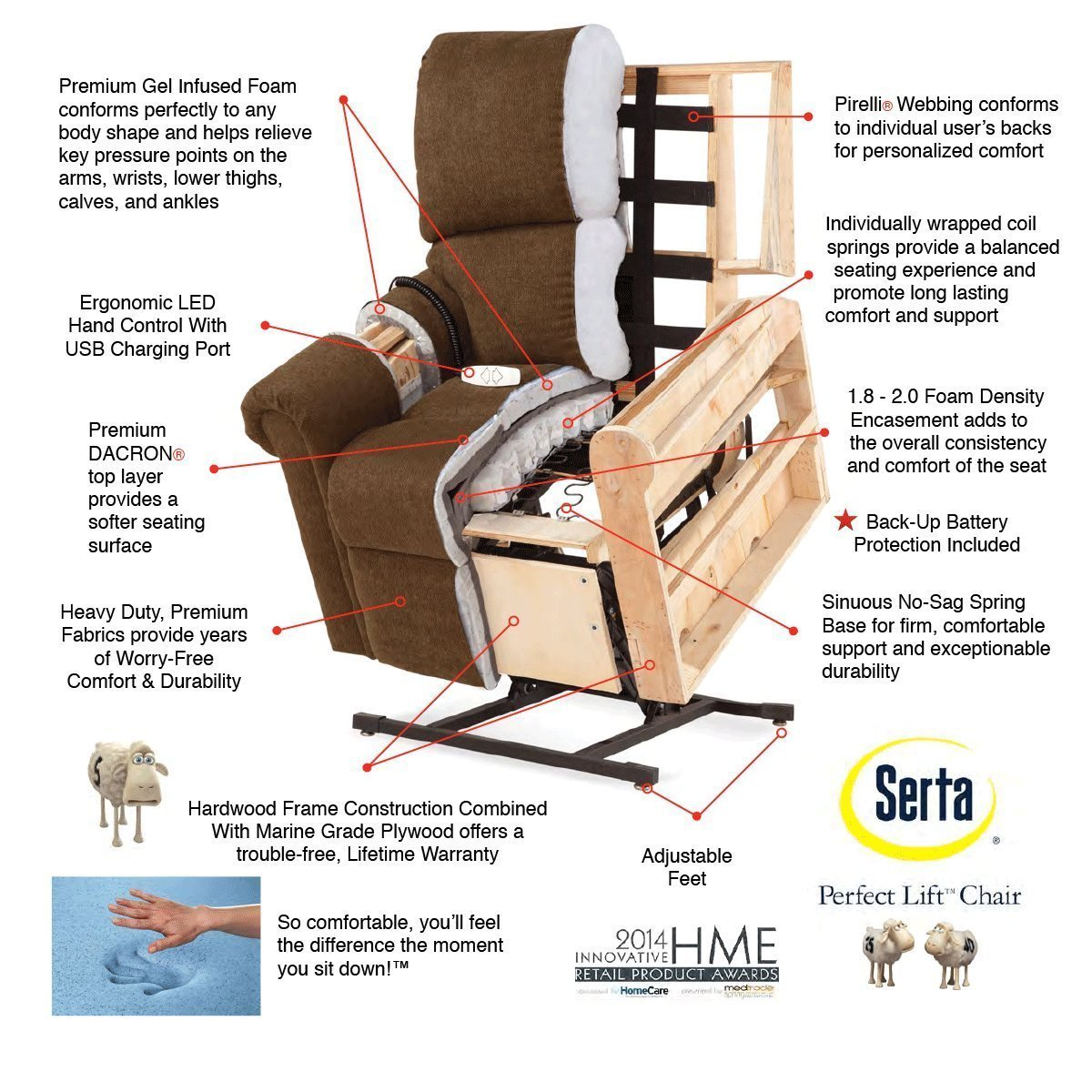 Serta Perfect Lift Chair